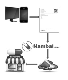 nambal electronic prescription image
